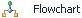 FlowChart2